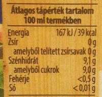 Sio rostos őszibarack ital - Nutrition facts - hu