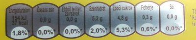 Arany Ászok Hűsítő citrom - Informations nutritionnelles - hu
