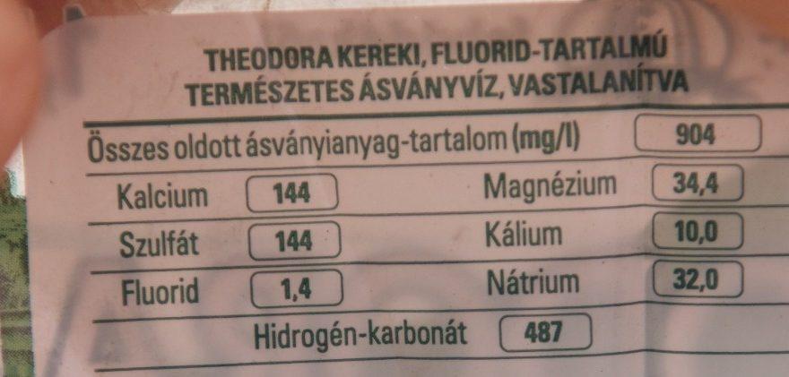 Szénsavmentes ásványvíz - Informations nutritionnelles - fr