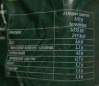 Bio Kenyér - Informations nutritionnelles - hu