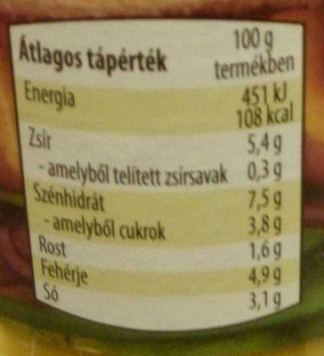 Mustár - Informations nutritionnelles