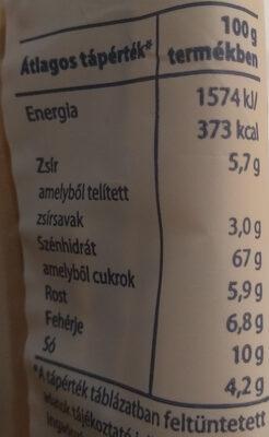 Sós pálcika - Informations nutritionnelles