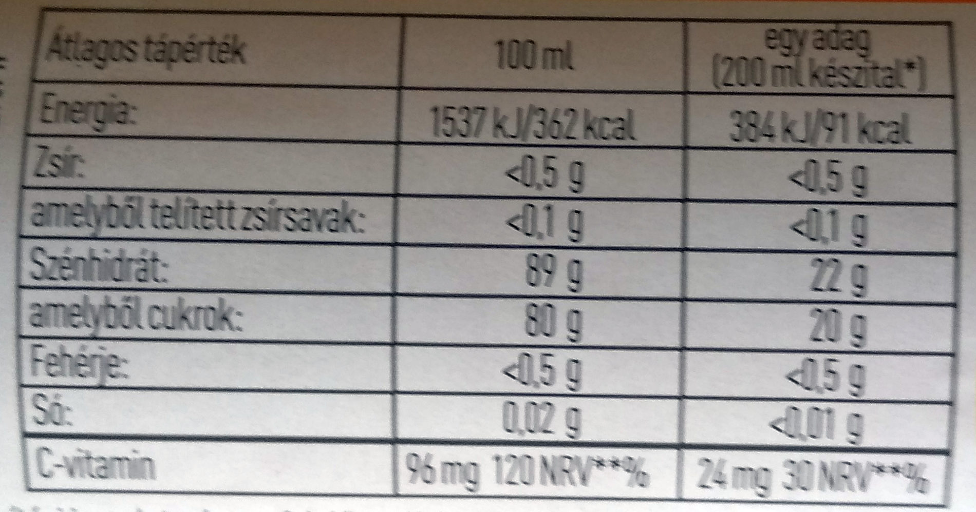 Jaffa Ági - Nutrition facts