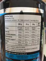 Whey Protein - Ingrédients