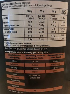 Iso Whey Zero, Caffe Latte - Nutrition facts - fr