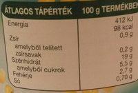 Morzsolt csemegekukorica - Informations nutritionnelles - hu