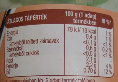 - Nutrition facts - hu