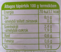 Csemegeuborka, 3-6 cm - Informations nutritionnelles - hu