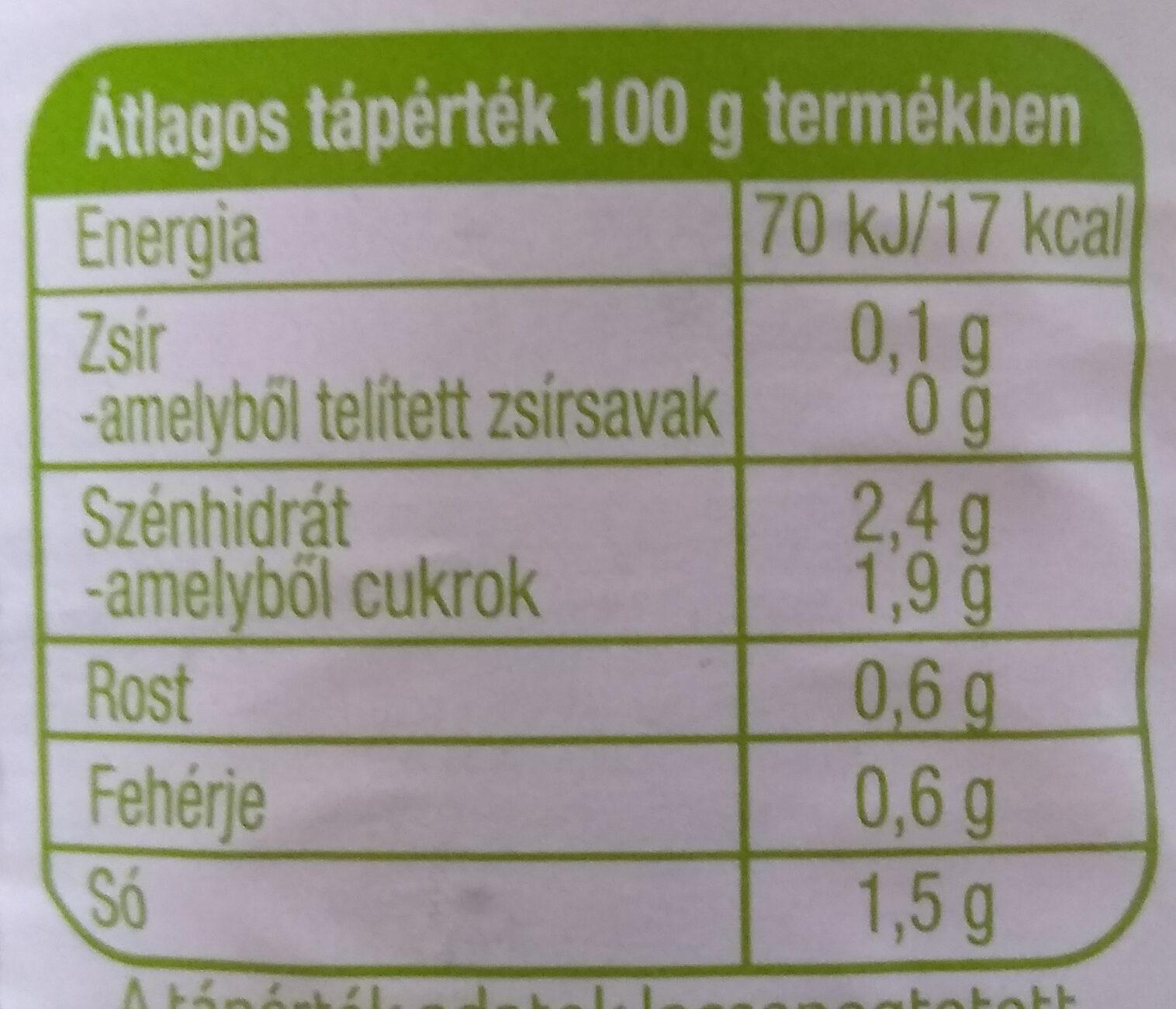 Csemegeuborka - Nutrition facts