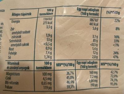 Vitajó Világos cipó - Informations nutritionnelles