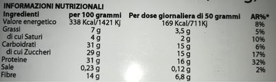Scitec nutrition proteinissimo - Informations nutritionnelles - it