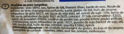 Bouchees au porc - Ingrédients - fr