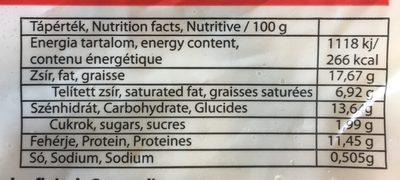 Bouchees au porc - Informations nutritionnelles - fr