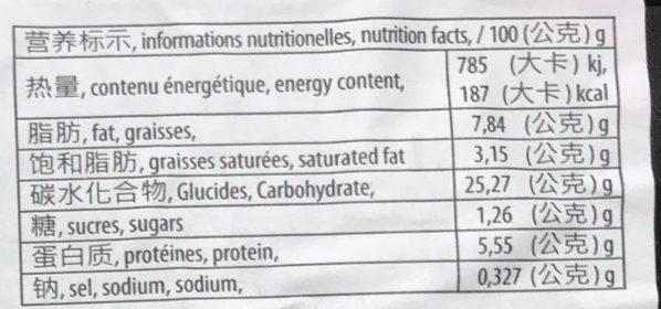 Ha Kao - Raviolis crevettes vapeur - Nutrition facts - fr
