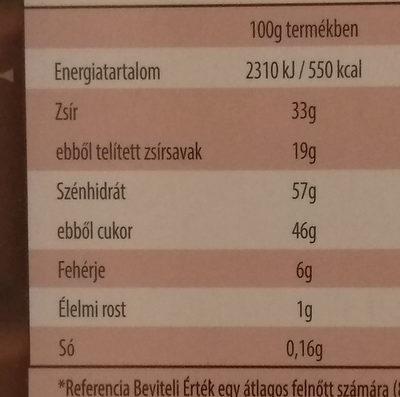 Chocolips ajándék tejcsokoládé - Informations nutritionnelles - hu