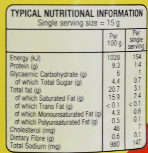 Spread - Informations nutritionnelles