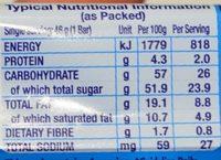 Chocolate Log - Nutrition facts - en