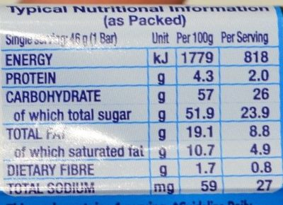 Chocolate Log - Nutrition facts