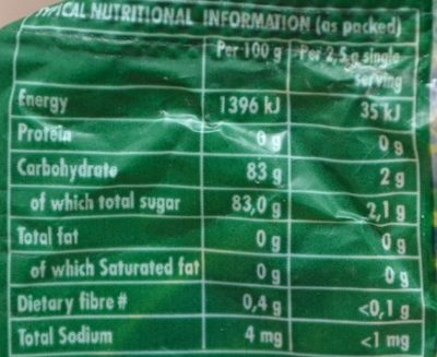 Mint Imperials - Nutrition facts - fr