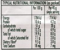 Nuts Energy Bar Lite - Nutrition facts - fr