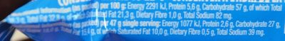 Beacon White TV Bar 1 Ea - Nutrition facts - fr