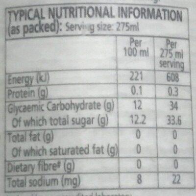 White Grape Juice - Nutrition facts