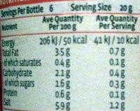 Peri-peri sauce - medium - Informations nutritionnelles
