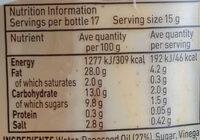 Perinaise Peri-Peri Mayonnaise Mild - Nutrition facts - en