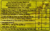 Wafers Chocnut Flavour - Informations nutritionnelles - fr