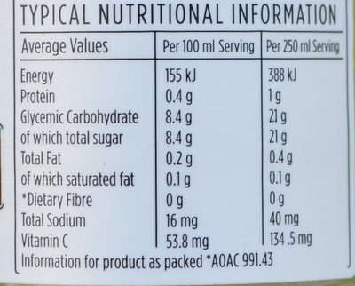 Mangoes - Nutrition facts