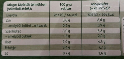 Krémes parajpüré - Nutrition facts - hu
