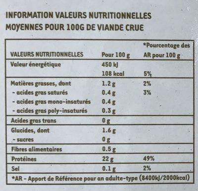 2 pavés d'Autruche - Informations nutritionnelles - fr