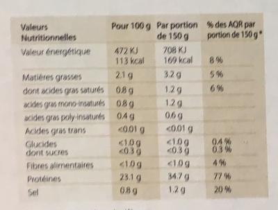Pave filet d'autruche - Voedigswaarden