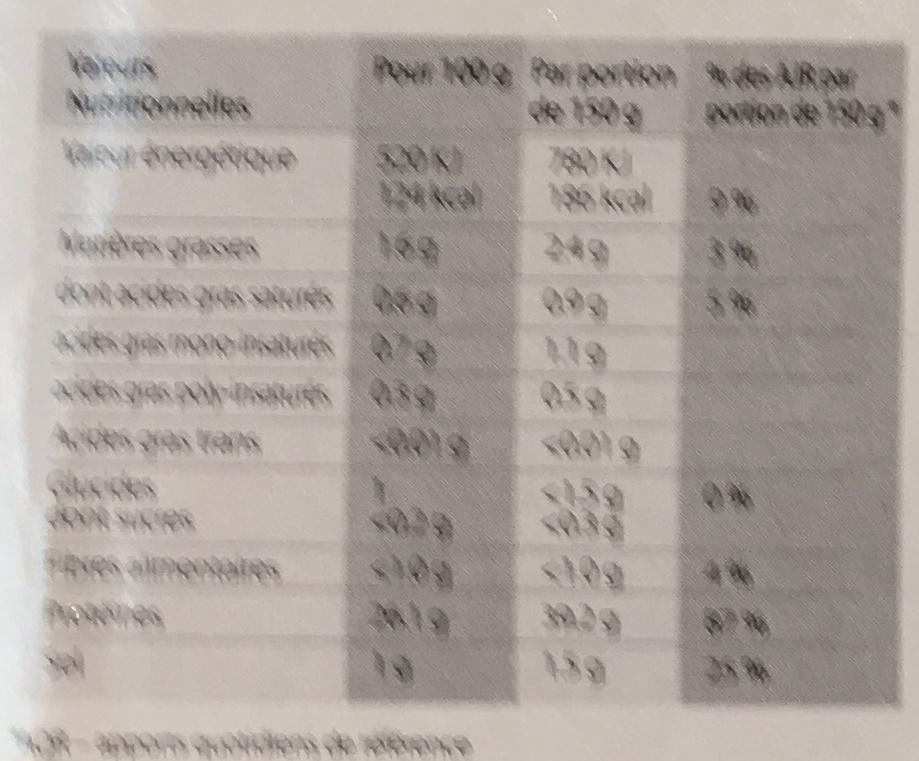 Pavé steak d'autruche pré-grillé - Informations nutritionnelles - fr