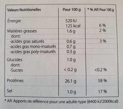 Sauté d'autruche Pré grillé - Voedingswaarden