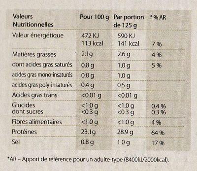 Pavé filet d'autruche pré-grillé - Informations nutritionnelles - fr