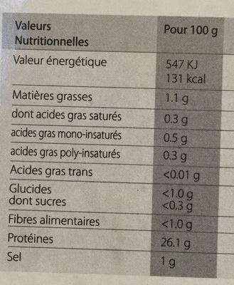 Pièce à trancher d'autruche pré-grillée - Informations nutritionnelles - fr
