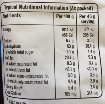 Doritos Sweet Chili Pepper - Nutrition facts