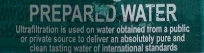 Sparkling Water - Ingredients