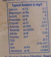 Still Water - Informations nutritionnelles