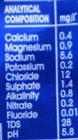 Natural Spring Water Still - Nutrition facts - fr