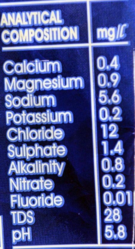 Natural Spring Stil Water - Nutrition facts - fr