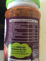 Bolognese fondue d'echalotes - Informations nutritionnelles - fr