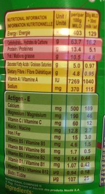 Milo - Informations nutritionnelles
