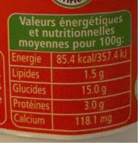 Yaourt parfumé au coco - Informations nutritionnelles - fr