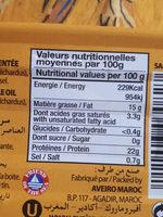 Sardines à l'huiles pimentée - Valori nutrizionali - fr