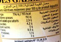 Olives vertes entieres - Voedingswaarden - fr