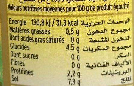 Caprons pour Apéritif - Voedingswaarden - fr