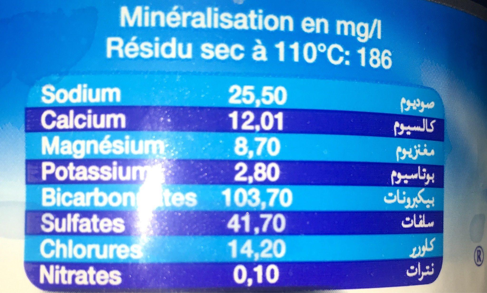 Eau sidi ali 1,5 l - Informations nutritionnelles