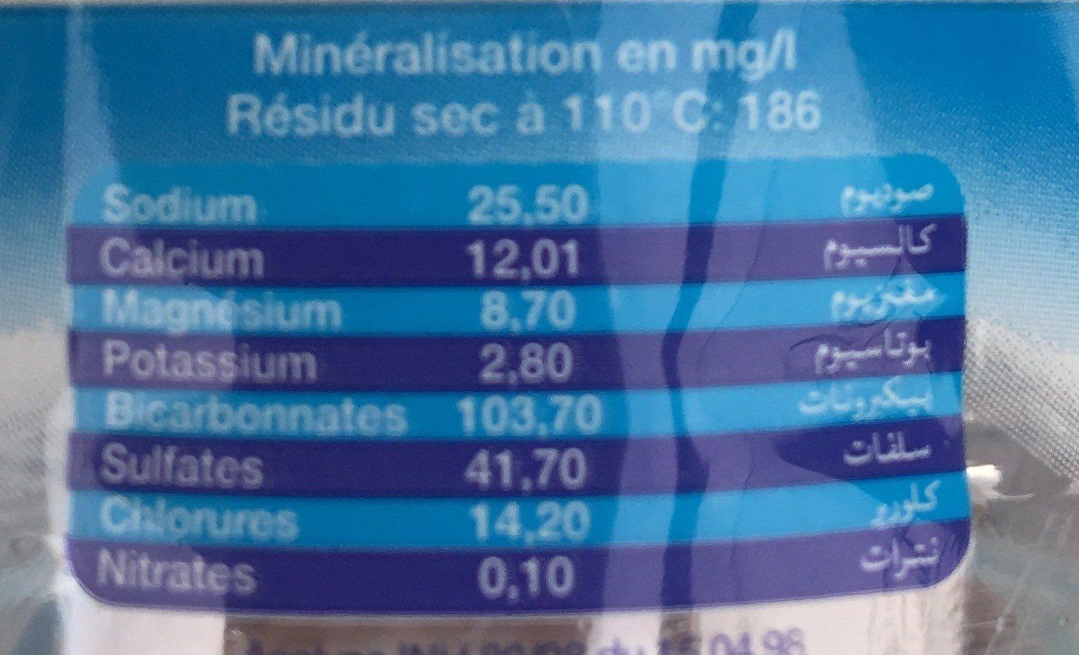 Eau minerale - Informations nutritionnelles - fr